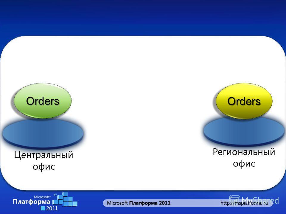 OrdersOrders Центральный офис Региональный офис