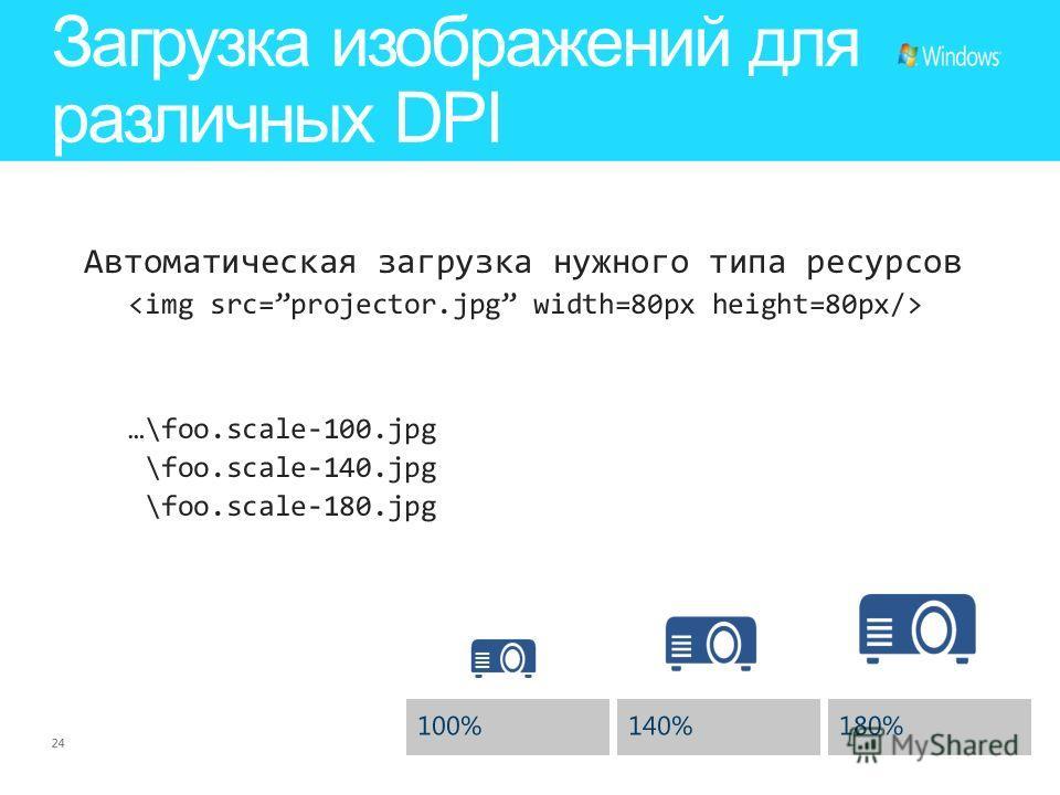24 100% Загрузка изображений для различных DPI 140%180%