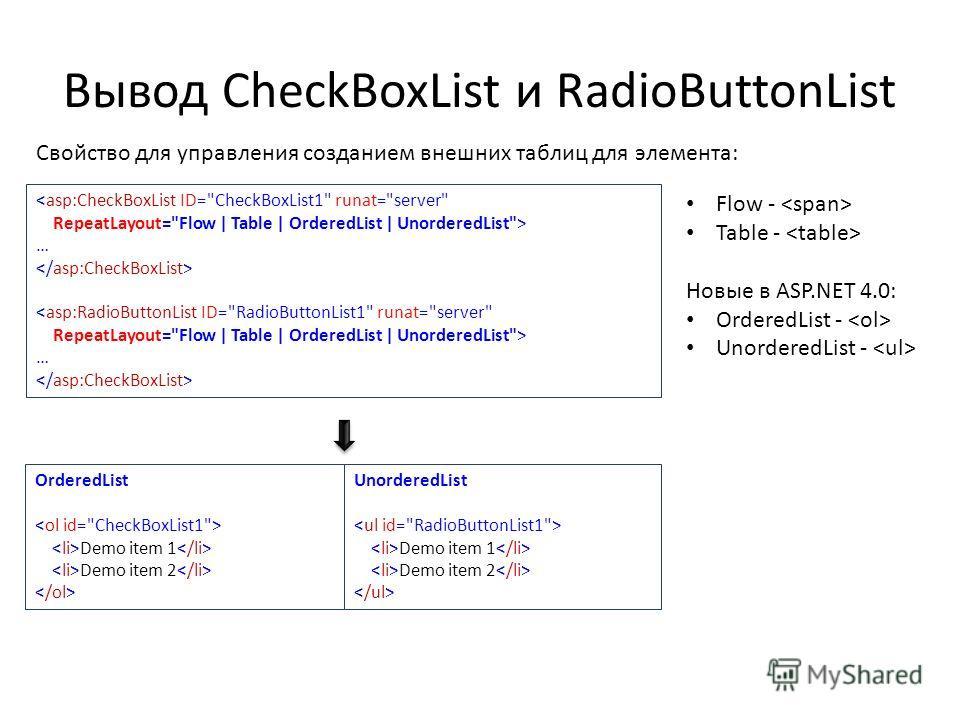 Вывод CheckBoxList и RadioButtonList Свойство для управления созданием внешних таблиц для элемента:  …  … OrderedList Demo item 1 Demo item 2 UnorderedList Demo item 1 Demo item 2 Flow - Table - Новые в ASP.NET 4.0: OrderedList - UnorderedList -