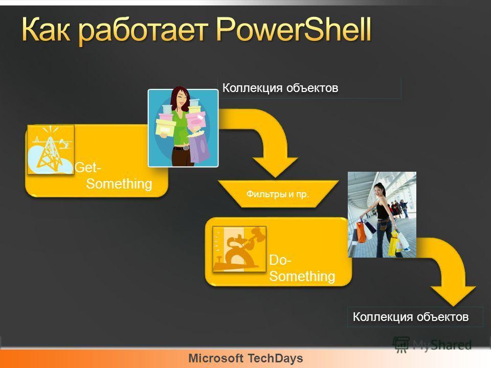 Microsoft TechDays Фильтры и пр. Get- Something Do- Something Коллекция объектов
