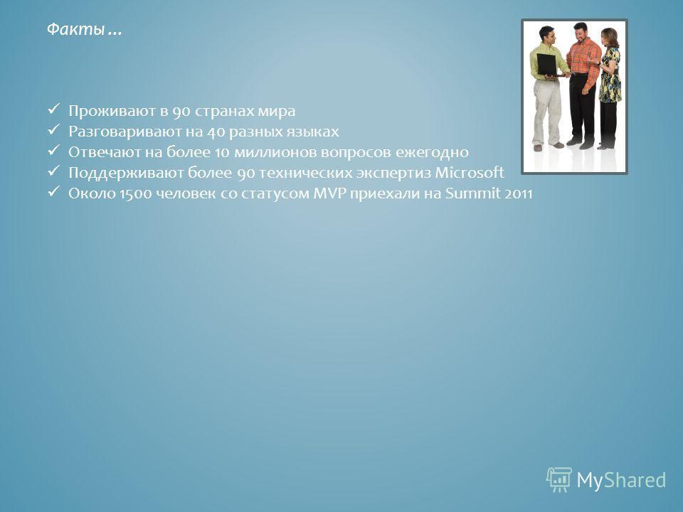 Факты... Проживают в 90 странах мира Разговаривают на 40 разных языках Отвечают на более 10 миллионов вопросов ежегодно Поддерживают более 90 технических экспертиз Microsoft Около 1500 человек со статусом MVP приехали на Summit 2011