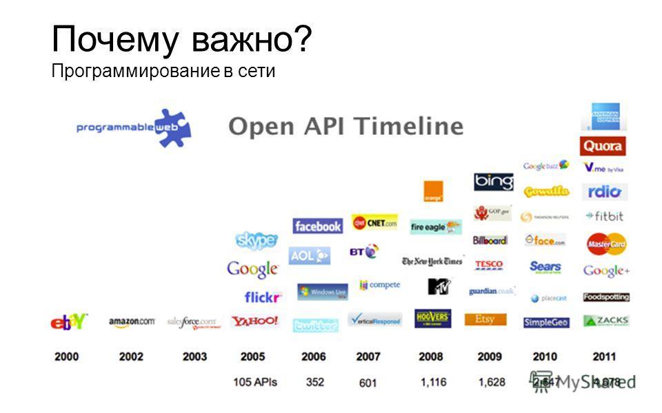 Почему важно? Программирование в сети