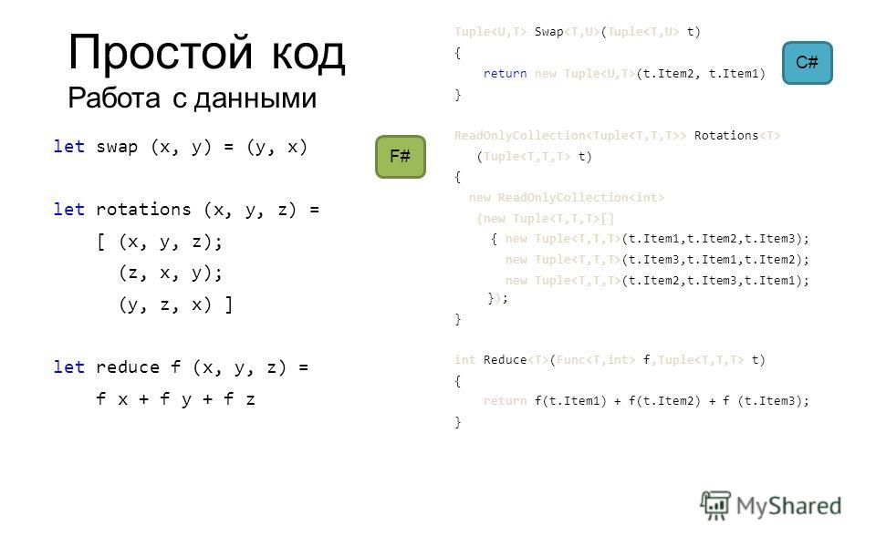 Простой код Работа с данными Tuple Swap (Tuple t) { return new Tuple (t.Item2, t.Item1) } ReadOnlyCollection > Rotations (Tuple t) { new ReadOnlyCollection (new Tuple [] { new Tuple (t.Item1,t.Item2,t.Item3); new Tuple (t.Item3,t.Item1,t.Item2); new