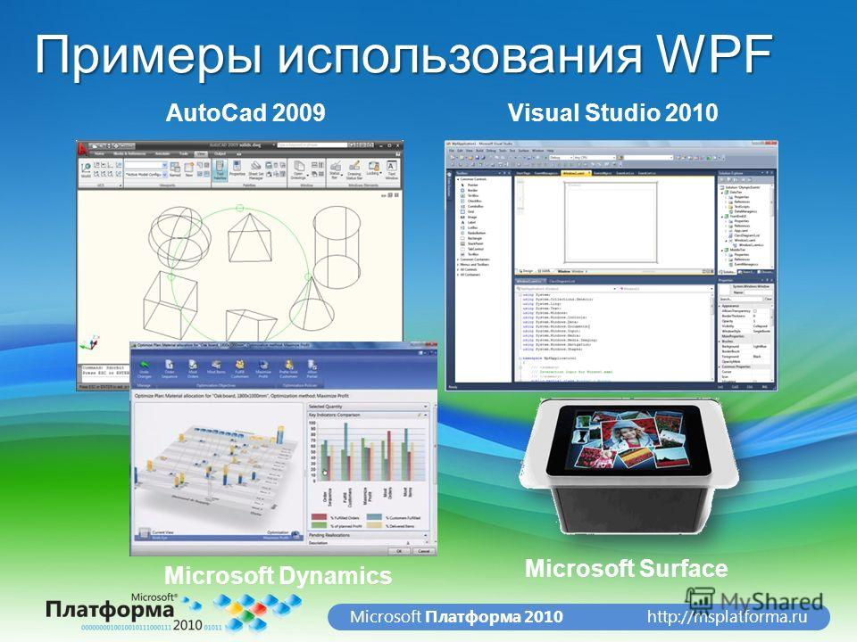 http://msplatforma.ruMicrosoft Платформа 2010 AutoCad 2009Visual Studio 2010 Microsoft Dynamics Microsoft Surface Примеры использования WPF