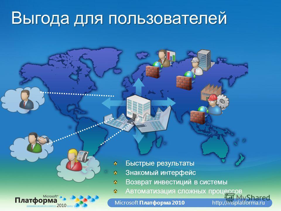 http://msplatforma.ruMicrosoft Платформа 2010 Выгода для пользователей Быстрые результаты Знакомый интерфейс Возврат инвестиций в системы Автоматизация сложных процессов