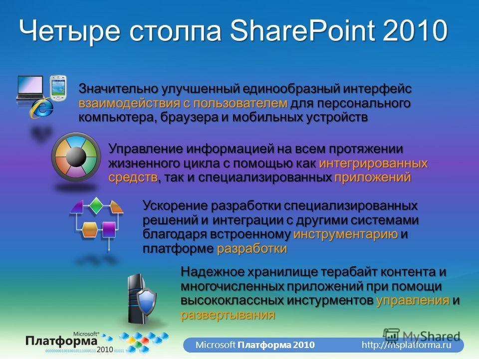 http://msplatforma.ruMicrosoft Платформа 2010 Четыре столпа SharePoint 2010