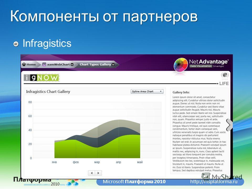 http://msplatforma.ruMicrosoft Платформа 2010 Компоненты от партнеров Infragistics