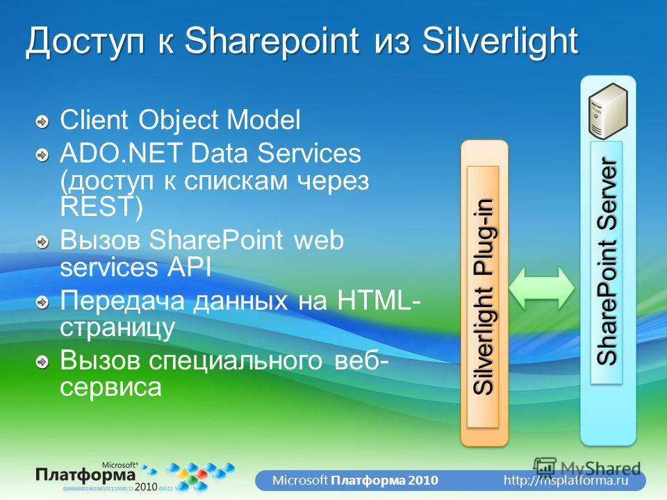 http://msplatforma.ruMicrosoft Платформа 2010 Доступ к Sharepoint из Silverlight Client Object Model ADO.NET Data Services (доступ к спискам через REST) Вызов SharePoint web services API Передача данных на HTML- страницу Вызов специального веб- серви