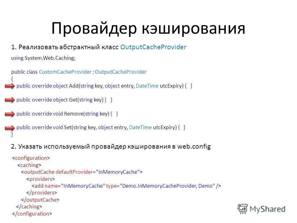 Провайдер кэширования using System.Web.Caching; public class CustomCacheProvider : OutputCacheProvider { public override object Add(string key, object entry, DateTime utcExpiry) { } public override object Get(string key) { } public override void Remo