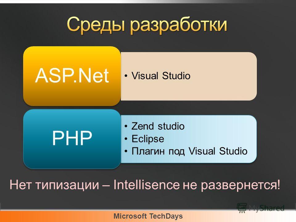 Microsoft TechDays Visual Studio ASP.Net Zend studio Eclipse Плагин под Visual Studio PHP Нет типизации – Intellisence не развернется!