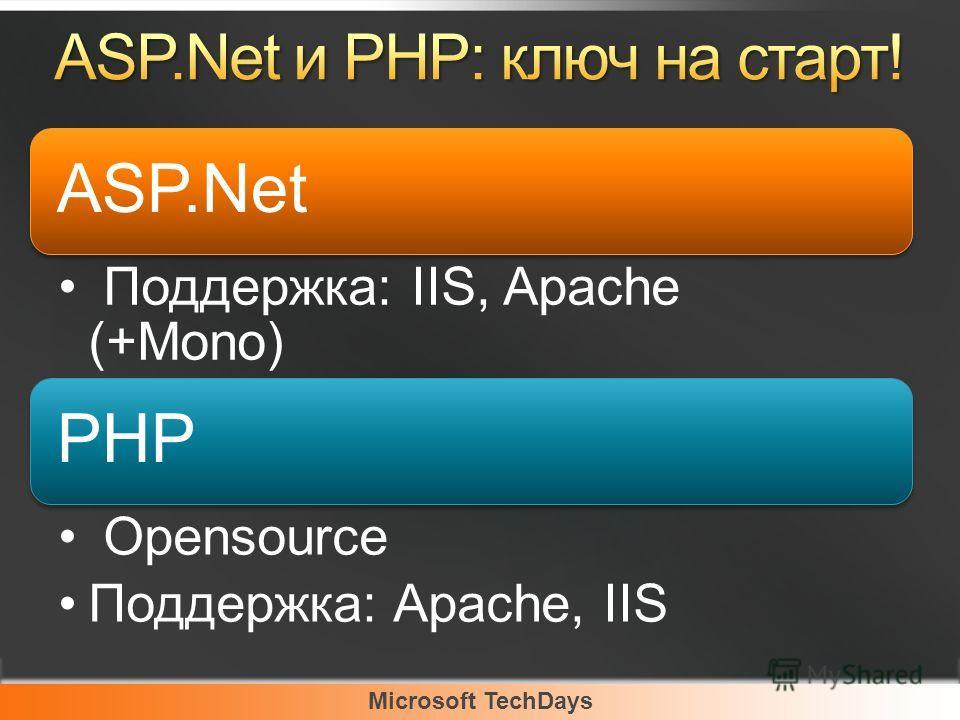 Microsoft TechDays ASP.Net Поддержка: IIS, Apache (+Mono) PHP Opensource Поддержка: Apache, IIS