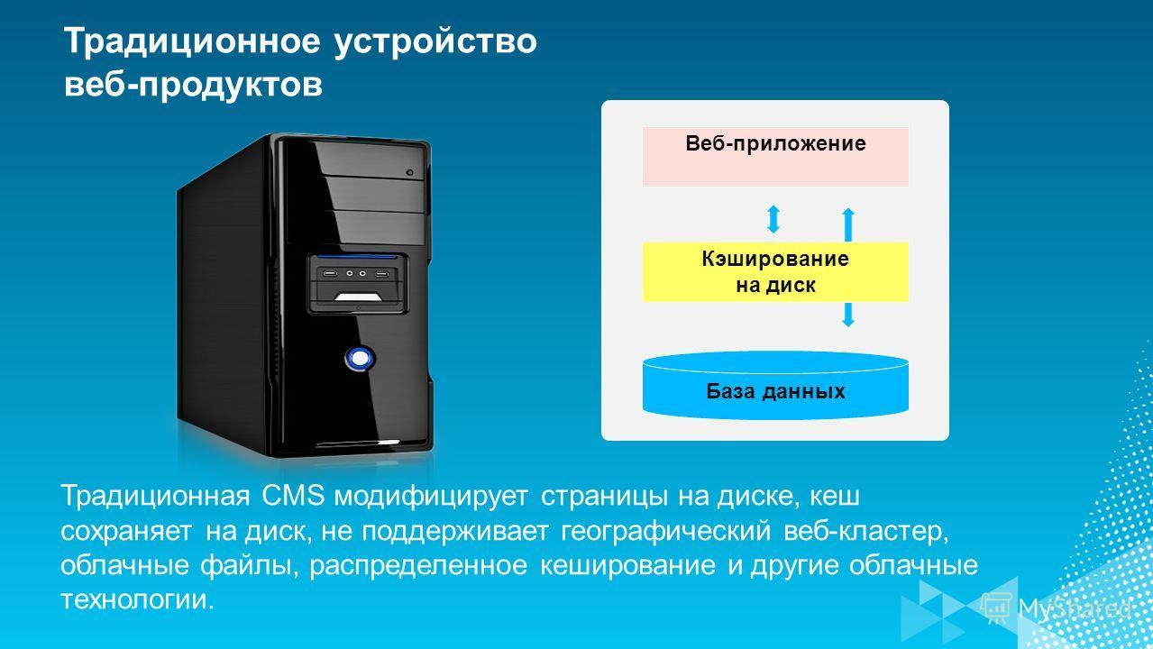 Традиционное устройство веб-продуктов Традиционная CMS модифицирует страницы на диске, кеш сохраняет на диск, не поддерживает географический веб-кластер, облачные файлы, распределенное кеширование и другие облачные технологии. Веб-приложение Кэширова