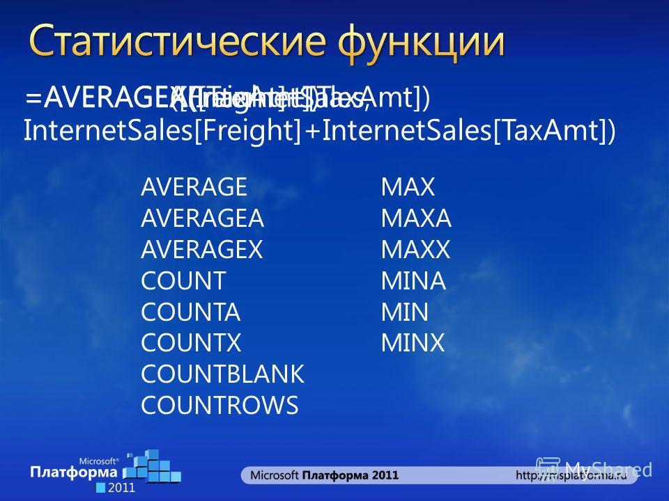 =AVERAGEX(InternetSales, InternetSales[Freight]+InternetSales[TaxAmt]) =AVERAGE([Freight]+[TaxAmt])=AVERAGEA([TaxAmt]) AVERAGE AVERAGEA AVERAGEX COUNT COUNTA COUNTX COUNTBLANK COUNTROWS MAX MAXA MAXX MINA MIN MINX