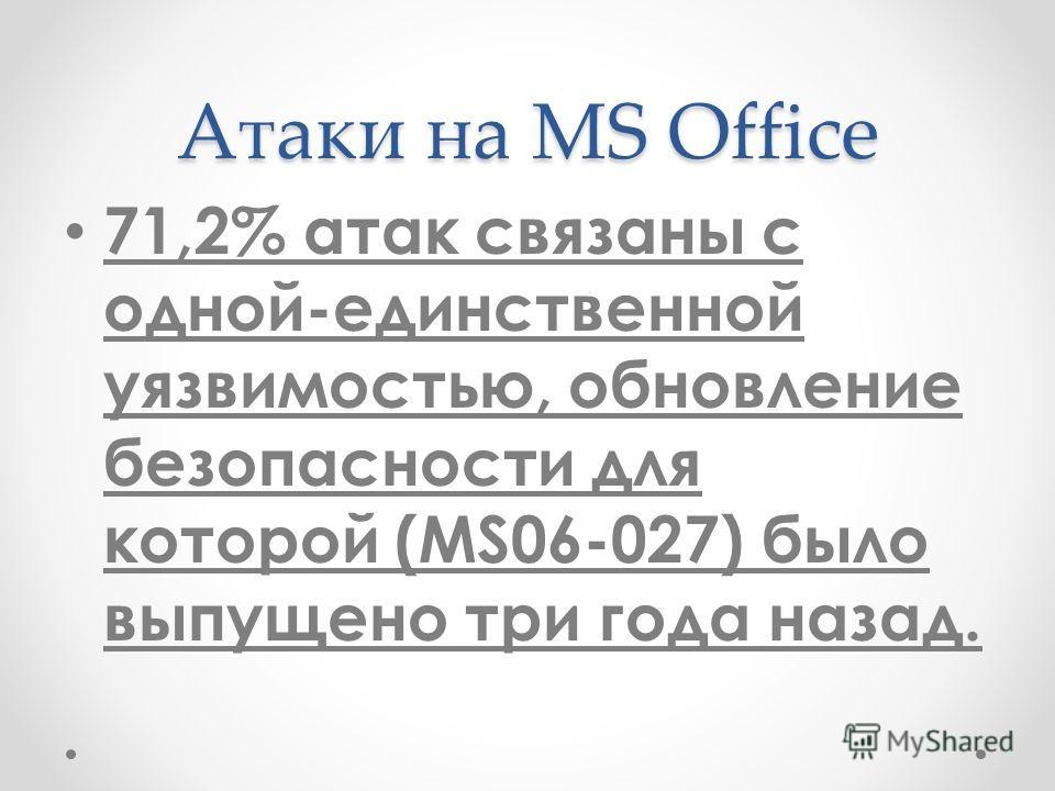 Атаки на MS Office 71,2% атак связаны с одной-единственной уязвимостью, обновление безопасности для которой (MS06-027) было выпущено три года назад.
