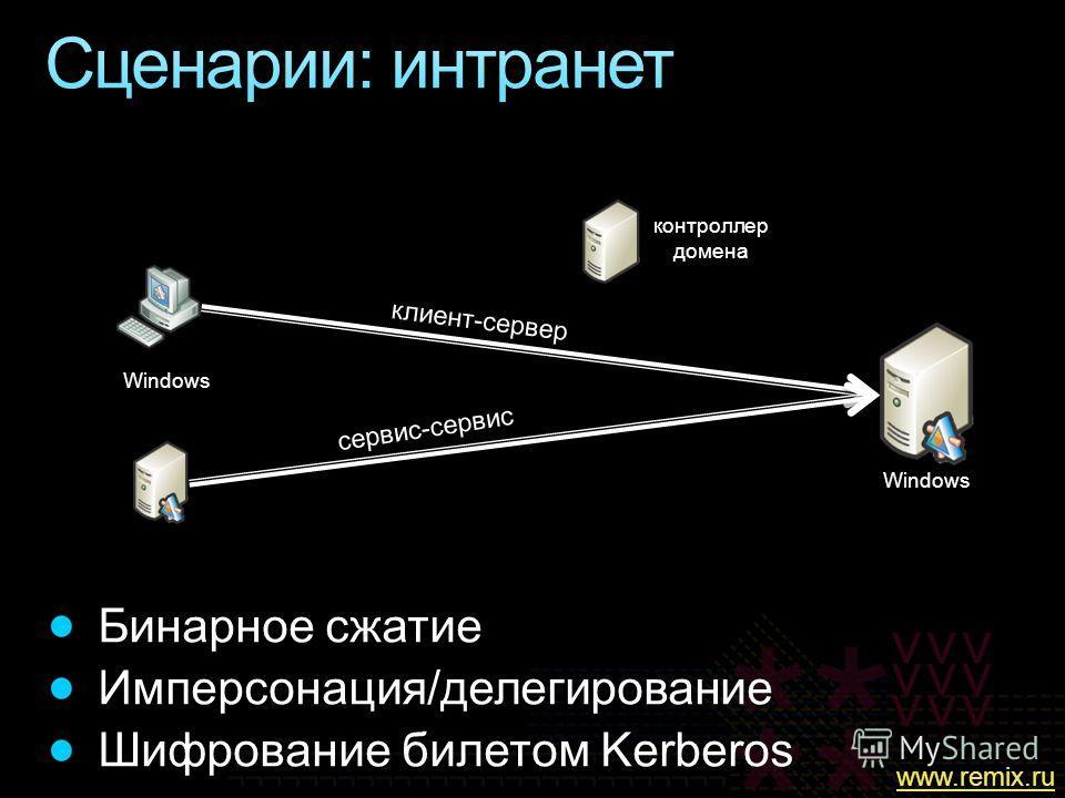 сервис-сервис клиент-сервер Windows контроллер домена