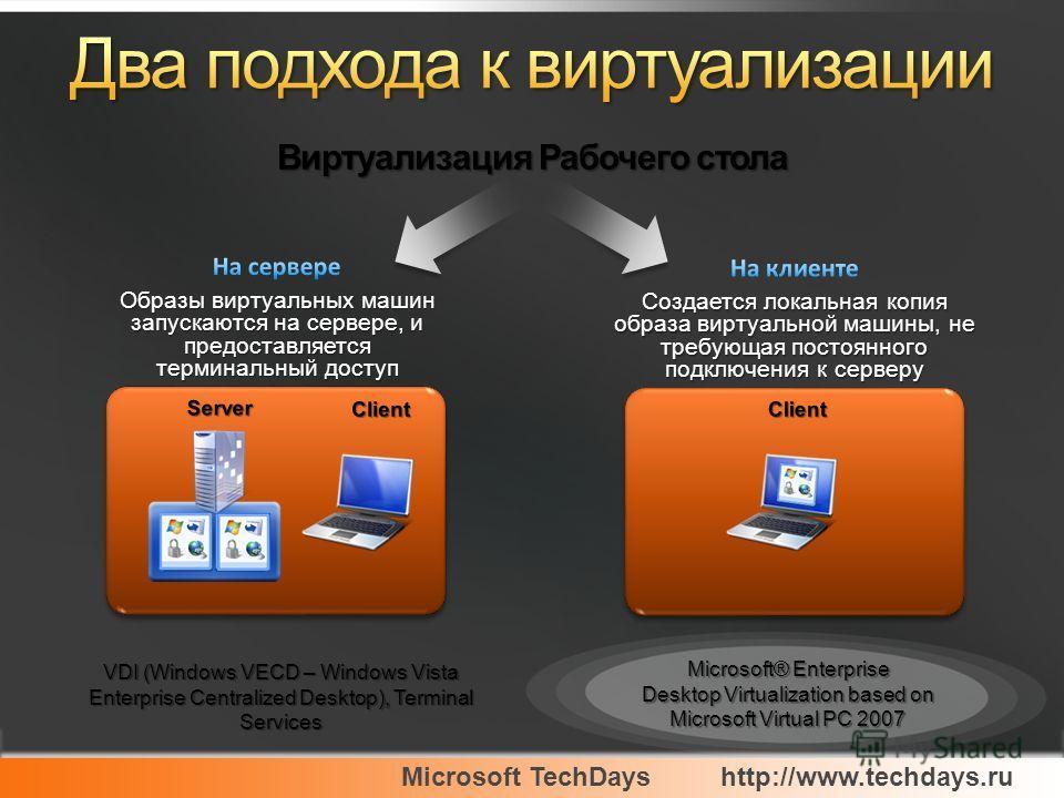 Microsoft TechDayshttp://www.techdays.ru VDI (Windows VECD – Windows Vista Enterprise Centralized Desktop), Terminal Services Microsoft® Enterprise Desktop Virtualization based on Microsoft Virtual PC 2007