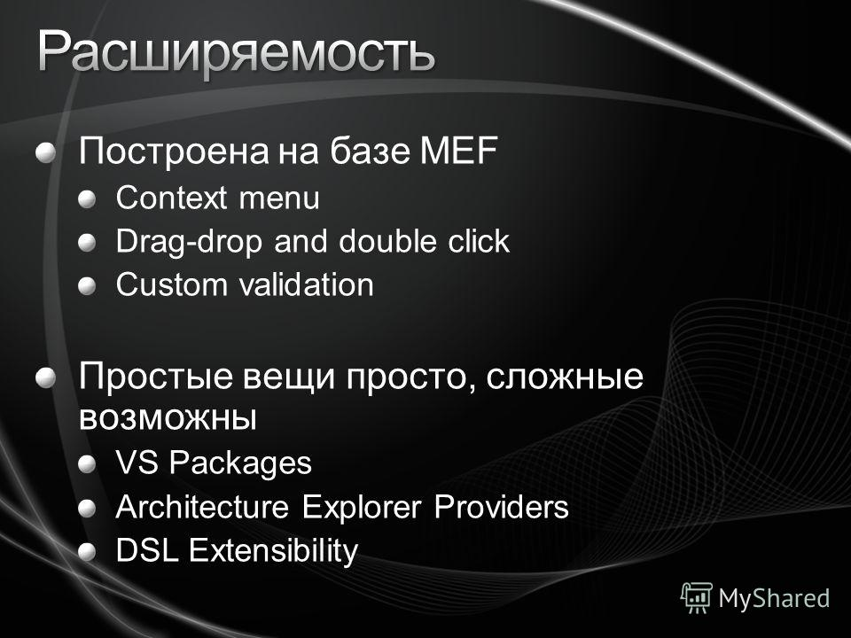 Построена на базе MEF Context menu Drag-drop and double click Custom validation Простые вещи просто, сложные возможны VS Packages Architecture Explorer Providers DSL Extensibility