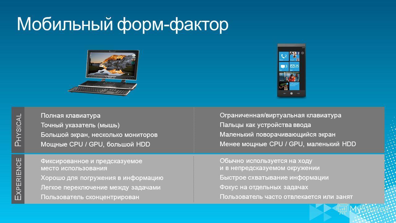 Полная клавиатура Точный указатель (мышь) Большой экран, несколько мониторов Мощные CPU / GPU, большой HDD Ограниченная/виртуальная клавиатура Пальцы как устройства ввода Маленький поворачивающийся экран Менее мощные CPU / GPU, маленький HDD P HYSICA