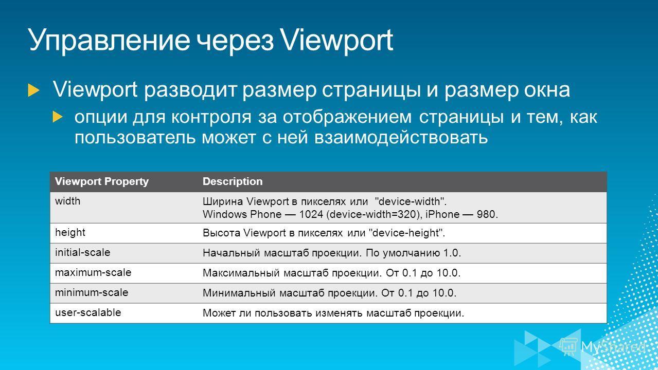 Viewport PropertyDescription widthШирина Viewport в пикселях или