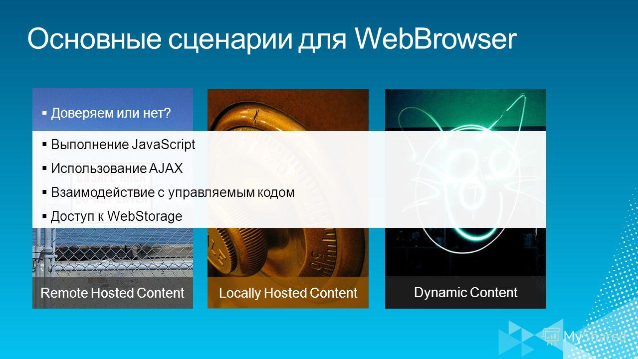 Remote Hosted Content Доверяем или нет? Locally Hosted Content Dynamic Content Выполнение JavaScript Использование AJAX Взаимодействие с управляемым кодом Доступ к WebStorage