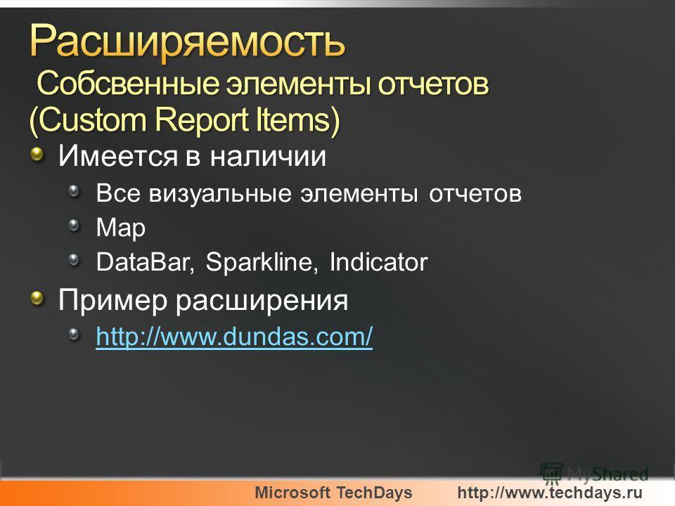 Microsoft TechDayshttp://www.techdays.ru Имеется в наличии Все визуальные элементы отчетов Map DataBar, Sparkline, Indicator Пример расширения http://www.dundas.com/