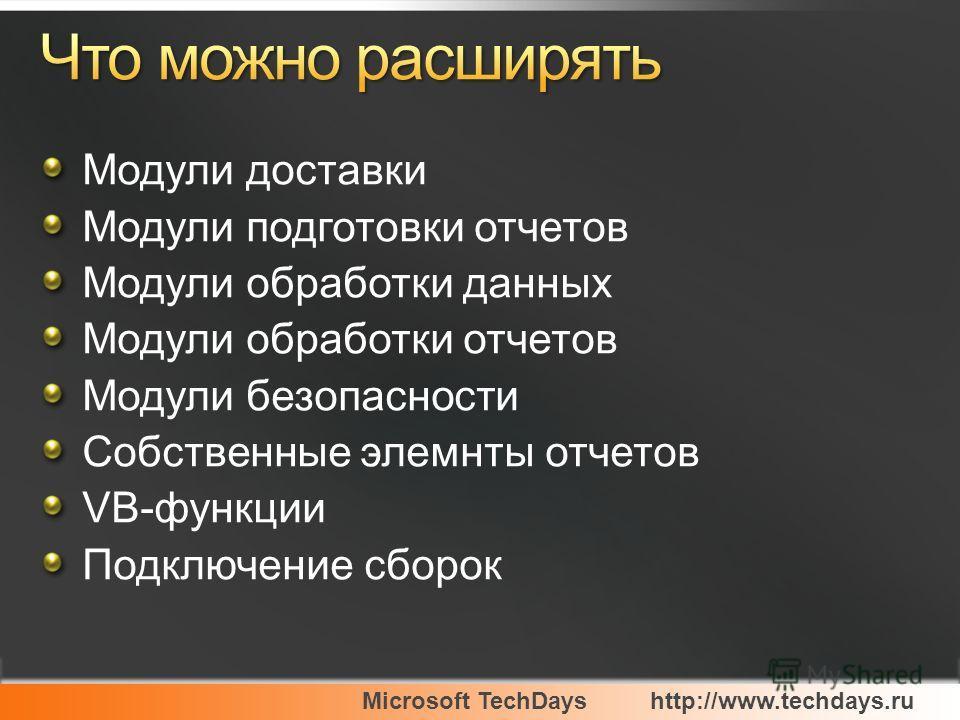 Модули доставки Модули подготовки отчетов Модули обработки данных Модули обработки отчетов Модули безопасности Собственные элемнты отчетов VB-функции Подключение сборок