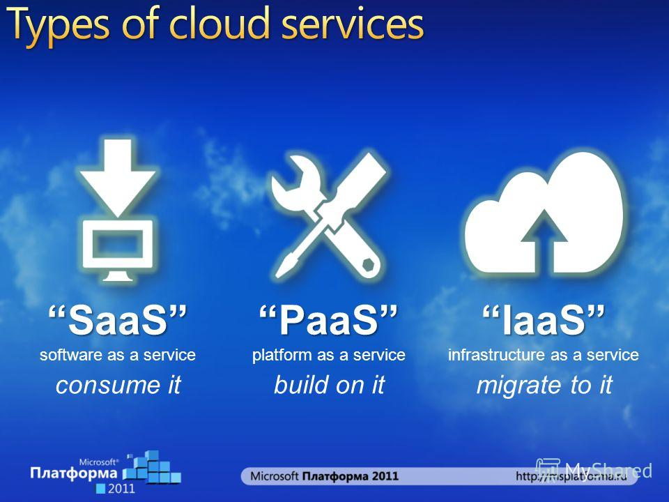 software as a service SaaS platform as a service PaaS infrastructure as a service IaaS
