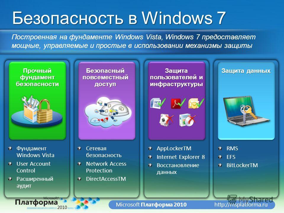 http://msplatforma.ruMicrosoft Платформа 2010 Прочный фундамент безопасности Защита пользователей и инфраструктуры Фундамент Windows Vista User Account Control Расширенный аудит Безопасный повсеместный доступ Безопасность в Windows 7 Построенная на ф