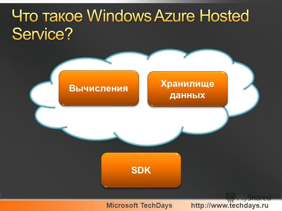 Microsoft TechDayshttp://www.techdays.ru Вычисления Хранилище данных Хранилище данных SDK