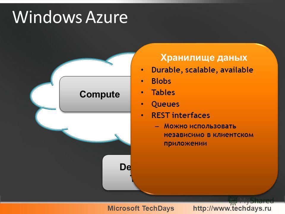 Microsoft TechDayshttp://www.techdays.ru Developer Tools Developer Tools Windows Azure Compute Хранилище даных Durable, scalable, available Blobs Tables Queues REST interfaces – Можно использовать независимо в клиентском приложении Хранилище даных Du