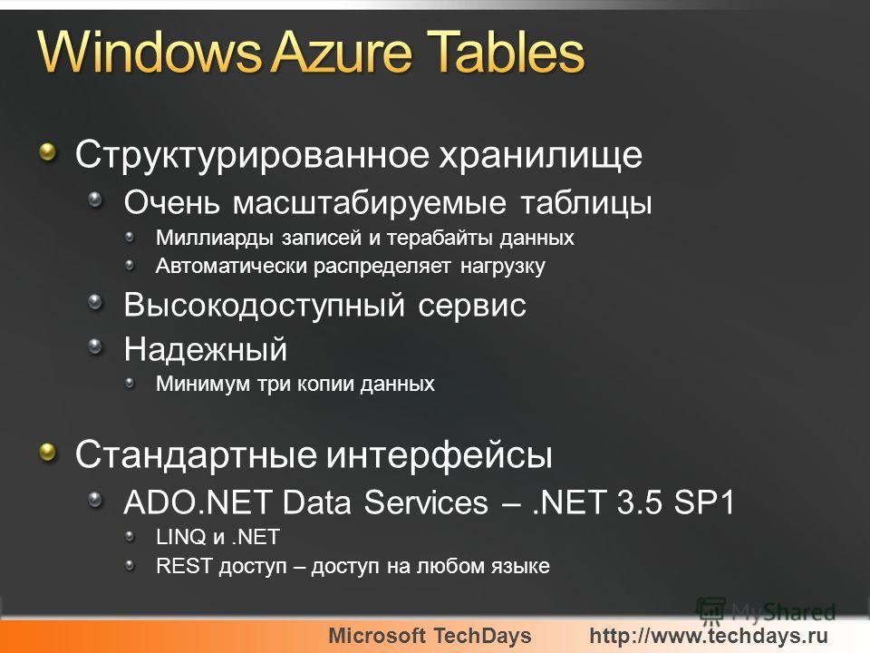 Microsoft TechDayshttp://www.techdays.ru Структурированное хранилище Очень масштабируемые таблицы Миллиарды записей и терабайты данных Автоматически распределяет нагрузку Высокодоступный сервис Надежный Минимум три копии данных Стандартные интерфейсы