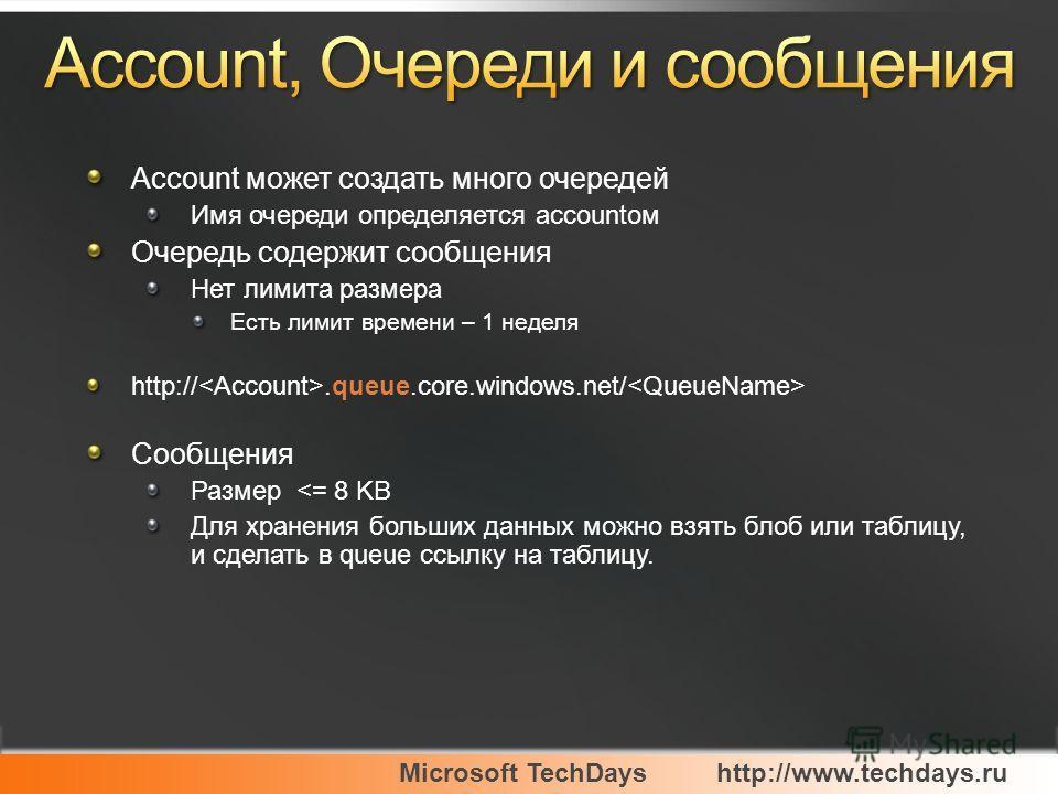 Microsoft TechDayshttp://www.techdays.ru Account может создать много очередей Имя очереди определяется accountом Очередь содержит сообщения Нет лимита размера Есть лимит времени – 1 неделя http://.queue.core.windows.net/ Сообщения Размер