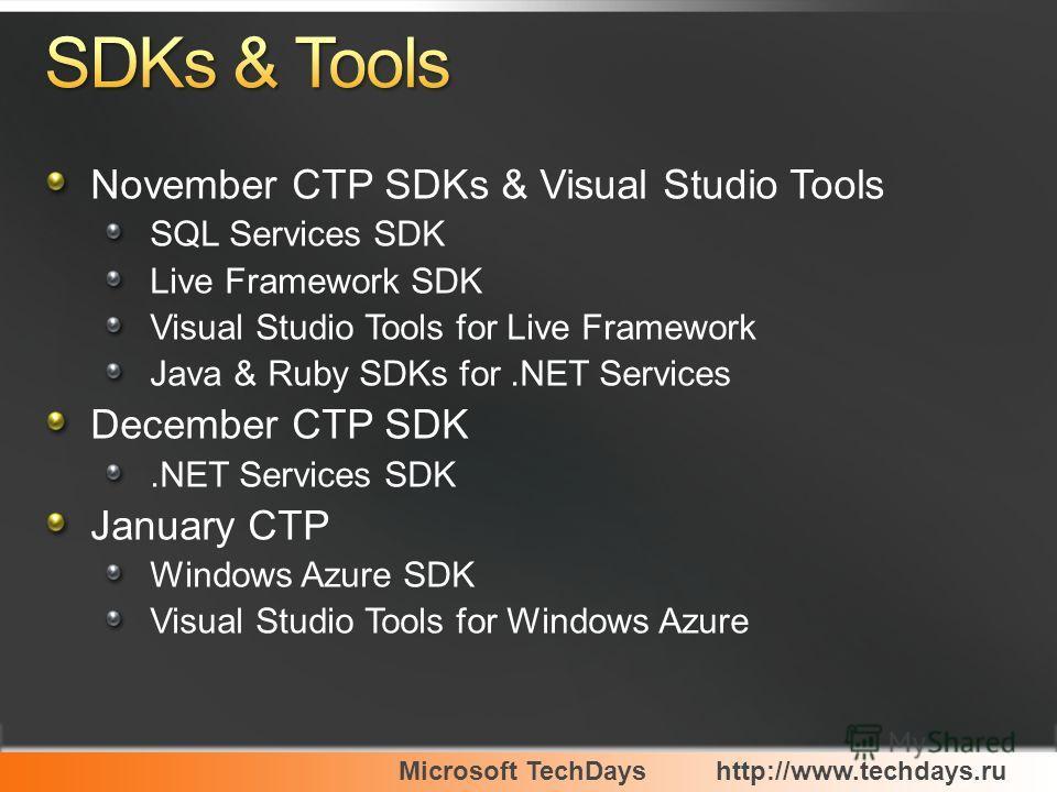 Microsoft TechDayshttp://www.techdays.ru November CTP SDKs & Visual Studio Tools SQL Services SDK Live Framework SDK Visual Studio Tools for Live Framework Java & Ruby SDKs for.NET Services December CTP SDK.NET Services SDK January CTP Windows Azure