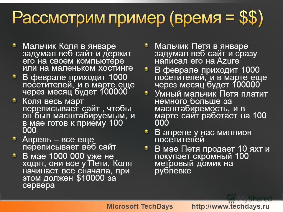 Microsoft TechDayshttp://www.techdays.ru Мальчик Коля в январе задумал веб сайт и держит его на своем компьютере или на маленьком хостинге В феврале приходит 1000 посетителей, и в марте еще через месяц будет 100000 Коля весь март переписывает сайт, ч
