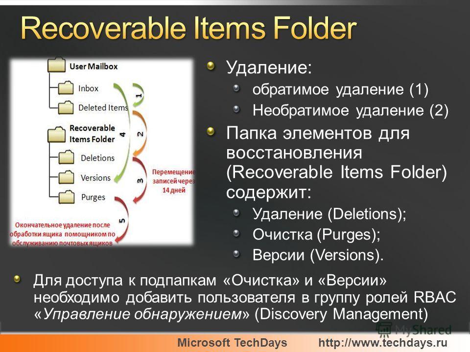 Microsoft TechDayshttp://www.techdays.ru Удаление: обратимое удаление (1) Необратимое удаление (2) Папка элементов для восстановления (Recoverable Items Folder) содержит: Удаление (Deletions); Очистка (Purges); Версии (Versions). Для доступа к подпап