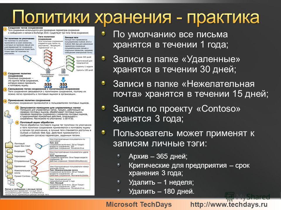 Microsoft TechDayshttp://www.techdays.ru По умолчанию все письма хранятся в течении 1 года; Записи в папке «Удаленные» хранятся в течении 30 дней; Записи в папке «Нежелательная почта» хранятся в течении 15 дней; Записи по проекту «Contoso» хранятся 3