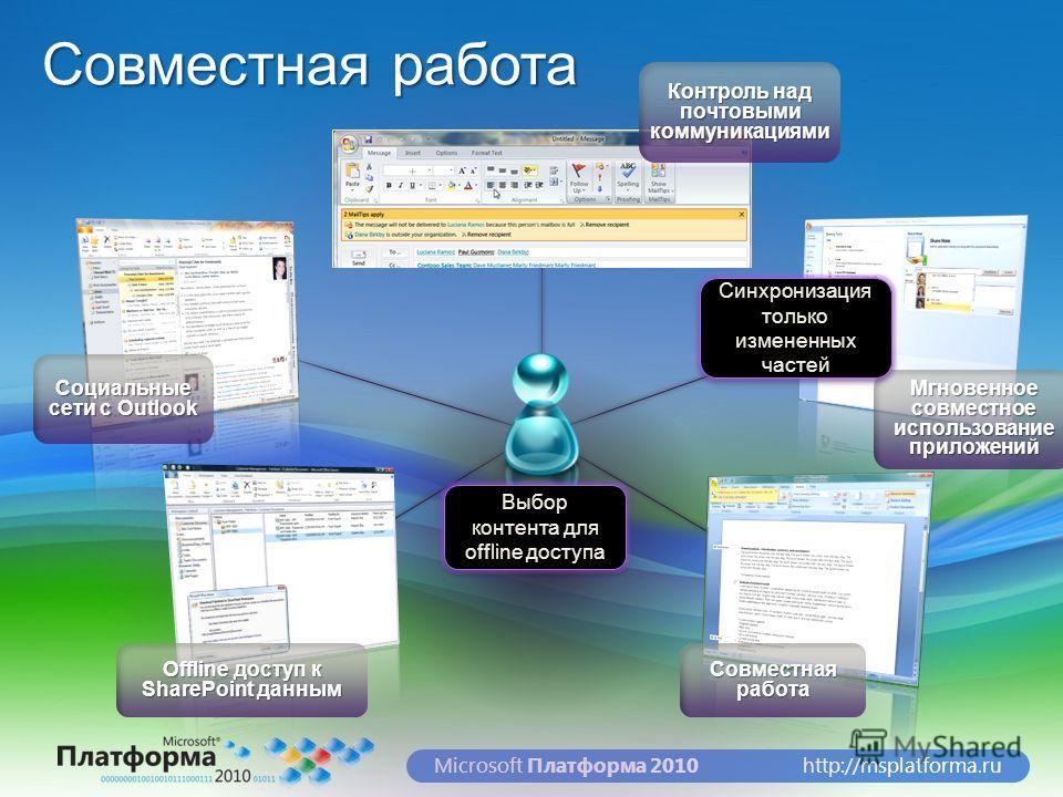 http://msplatforma.ruMicrosoft Платформа 2010 Совместная работа Социальные сети с Outlook Совместная работа Мгновенное совместное использование приложений Контроль над почтовыми коммуникациями Offline доступ к SharePoint данным Синхронизация только и