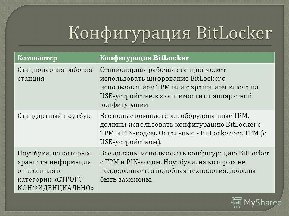 Компьютер Конфигурация BitLocker Стационарная рабочая станция Стационарная рабочая станция может использовать шифрование BitLocker с использованием ТРМ или с хранением ключа на USB- устройстве, в зависимости от аппаратной конфигурации Стандартный ноу