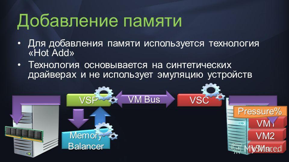 Добавление памяти Для добавления памяти используется технология «Hot Add» Технология основывается на синтетических драйверах и не использует эмуляцию устройств VSCVSC VMn…VMn… VM2VM2 VM1VM1 VSPVSP Memory Balancer VM Bus Pressure%
