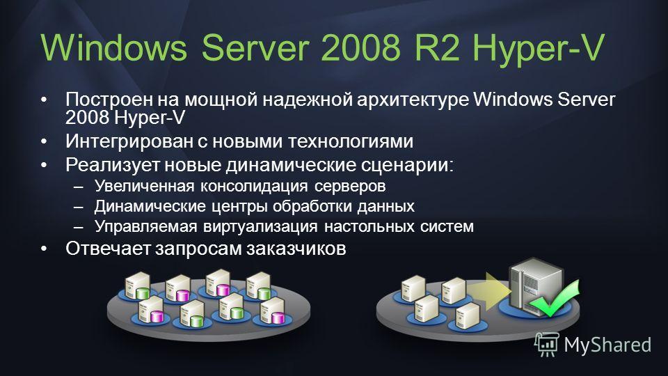 Windows Server 2008 R2 Hyper-V Построен на мощной надежной архитектуре Windows Server 2008 Hyper-V Интегрирован с новыми технологиями Реализует новые динамические сценарии: –Увеличенная консолидация серверов –Динамические центры обработки данных –Упр