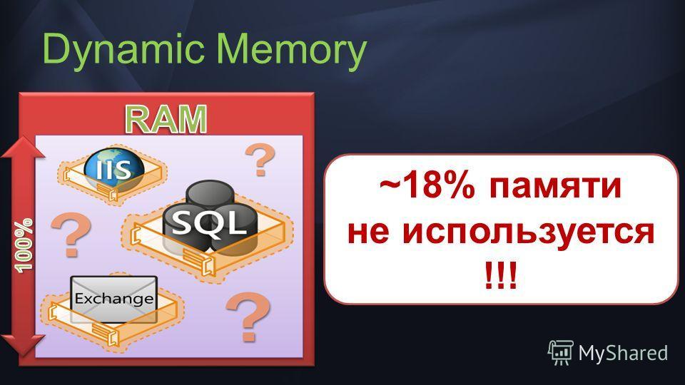 ~18% памяти не используется !!! Dynamic Memory