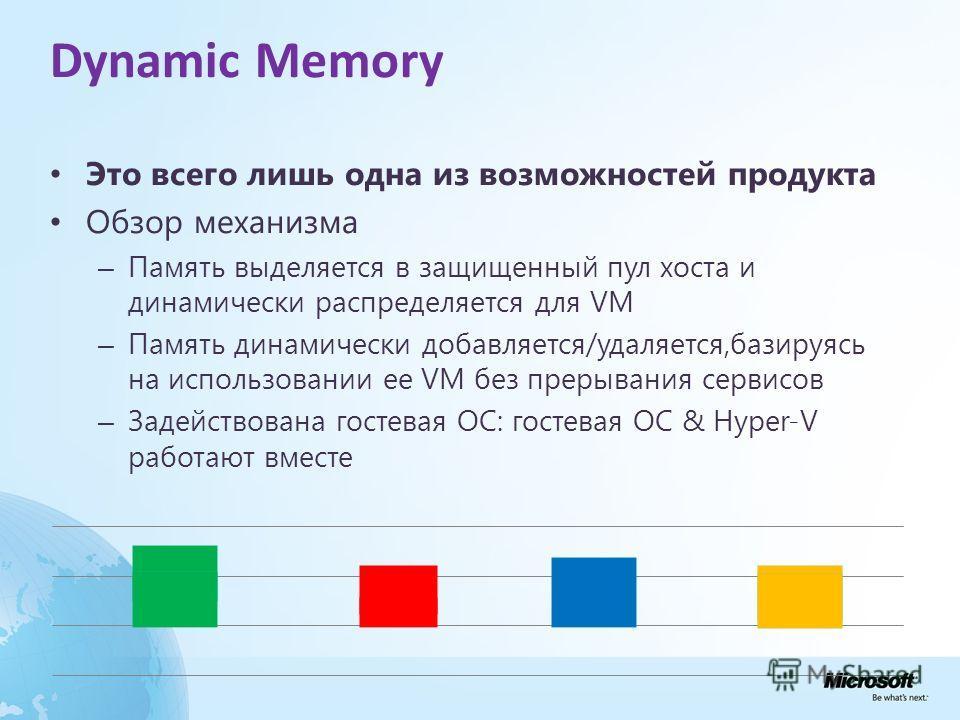 Dynamic Memory Это всего лишь одна из возможностей продукта Обзор механизма – Память выделяется в защищенный пул хоста и динамически распределяется для VM – Память динамически добавляется/удаляется,базируясь на использовании ее VM без прерывания серв