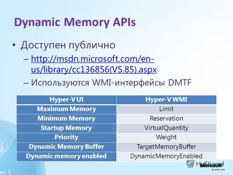 Dynamic Memory APIs Доступен публично – http://msdn.microsoft.com/en- us/library/cc136856(VS.85).aspx http://msdn.microsoft.com/en- us/library/cc136856(VS.85).aspx – Используются WMI-интерфейсы DMTF Hyper-V UIHyper-V WMI Maximum MemoryLimit Minimum M