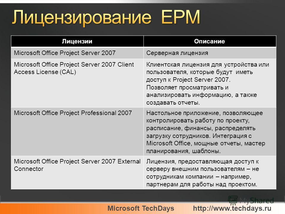Microsoft TechDayshttp://www.techdays.ru ЛицензииОписание Microsoft Office Project Server 2007Серверная лицензия Microsoft Office Project Server 2007 Client Access License (CAL) Клиентская лицензия для устройства или пользователя, которые будут иметь