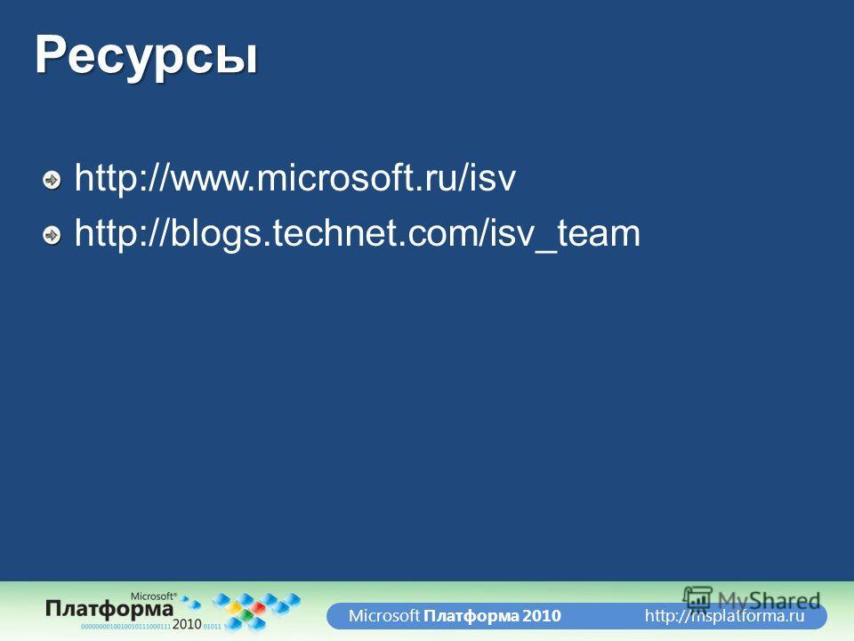 http://msplatforma.ruMicrosoft Платформа 2010Ресурсы http://www.microsoft.ru/isv http://blogs.technet.com/isv_team