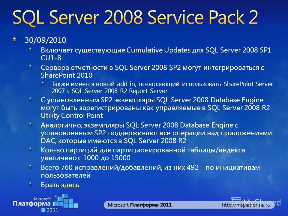 30/09/2010 Включает существующие Cumulative Updates для SQL Server 2008 SP1 CU1-8 Сервера отчетности в SQL Server 2008 SP2 могут интегрироваться с SharePoint 2010 Также имеется новый add-in, позволяющий использовать SharePoint Server 2007 с SQL Serve