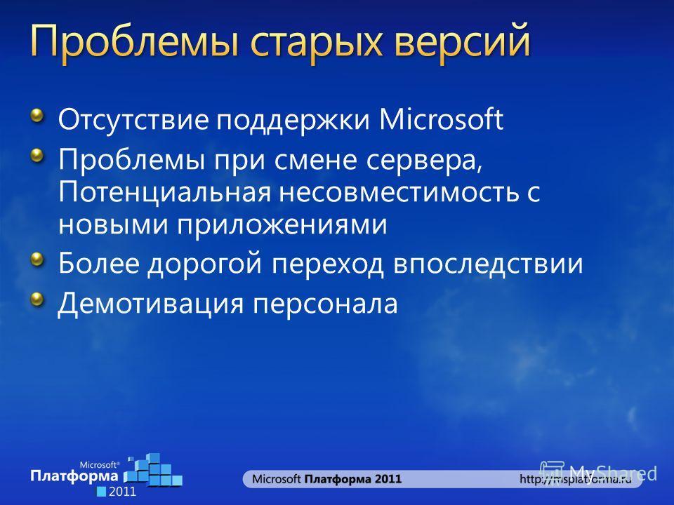 Отсутствие поддержки Microsoft Проблемы при смене сервера, Потенциальная несовместимость с новыми приложениями Более дорогой переход впоследствии Демотивация персонала
