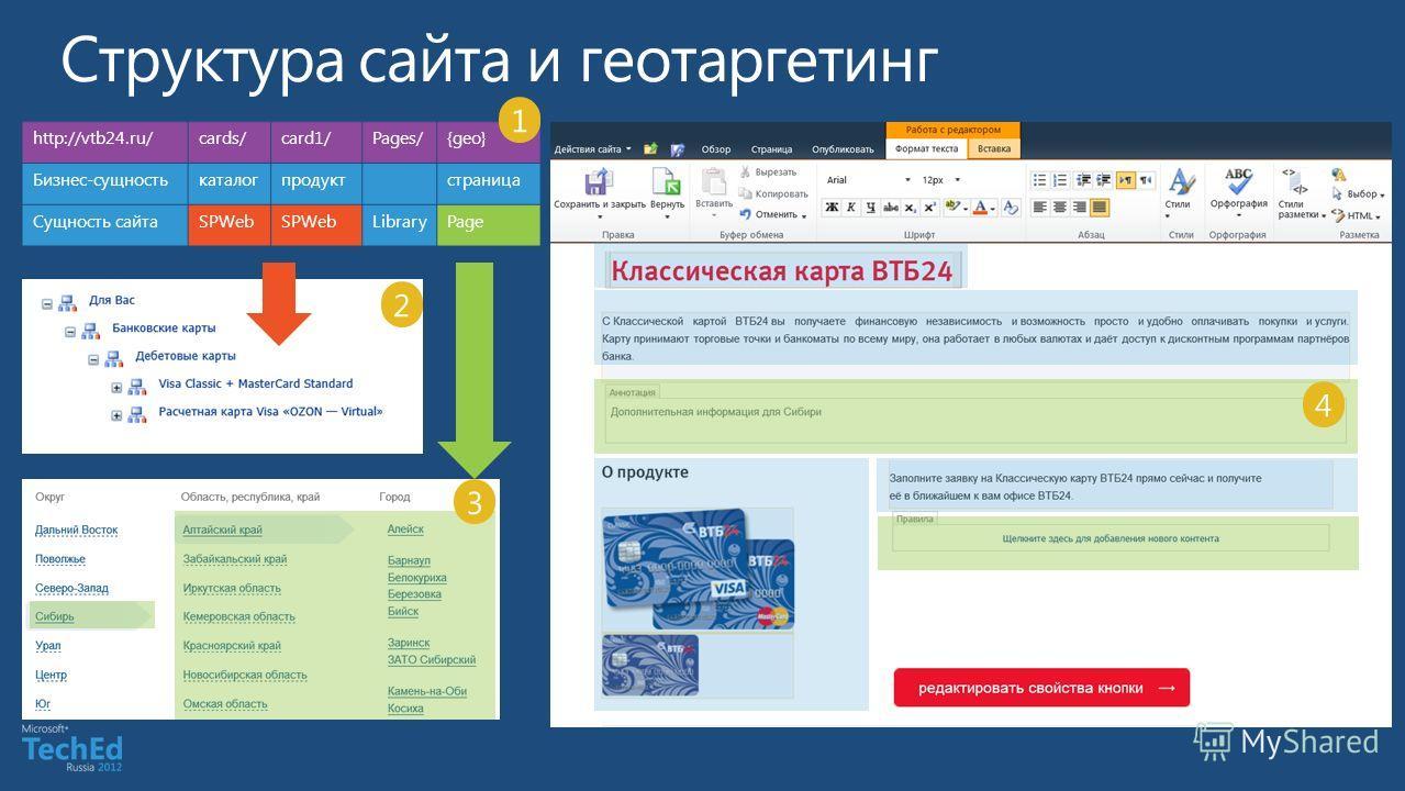 http://vtb24.ru/cards/card1/Pages/{geo} Бизнес-сущностькаталогпродуктстраница Сущность сайтаSPWeb LibraryPage 1 2 3 4