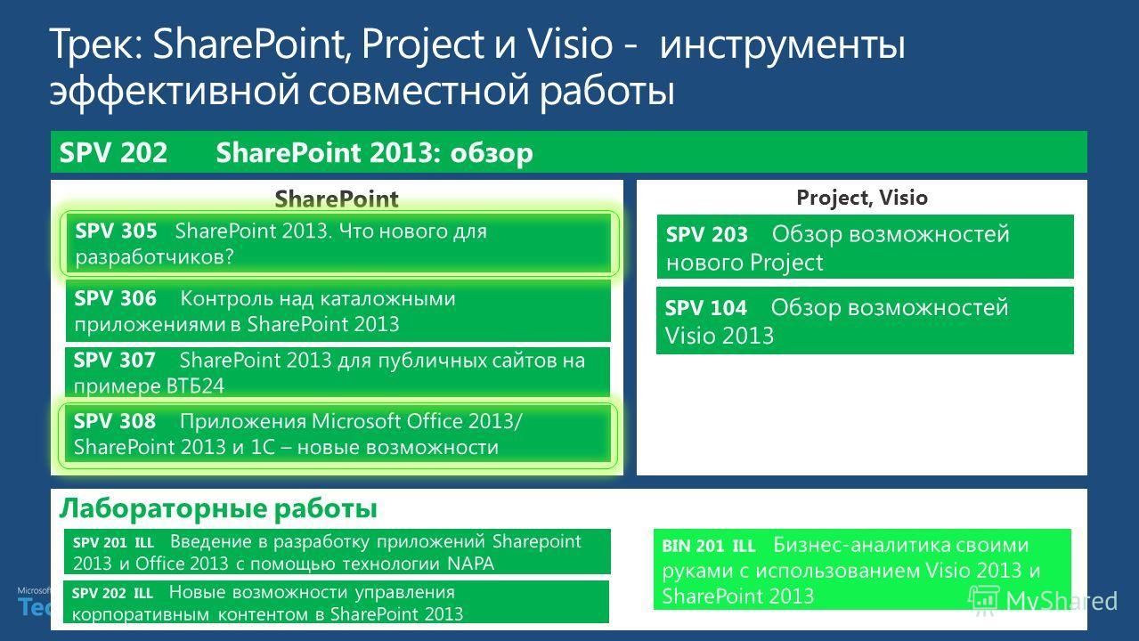 SPV 202 SharePoint 2013: обзор SharePoint Project, Visio SPV 104 Обзор возможностей Visio 2013 SPV 203 Обзор возможностей нового Project Лабораторные работы SPV 308 Приложения Microsoft Office 2013/ SharePoint 2013 и 1С – новые возможности SPV 307 Sh