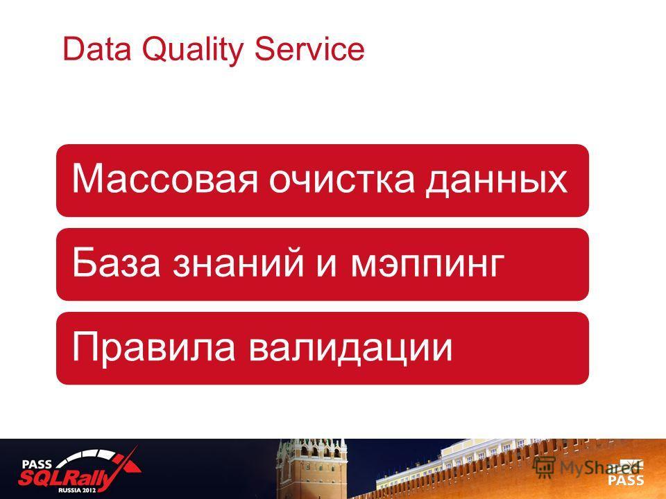 Data Quality Service Массовая очистка данныхБаза знаний и мэппингПравила валидации